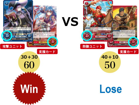Battle Example.png